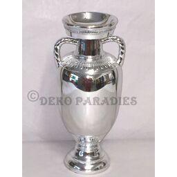 Pokal Europameisterschaft 2021