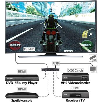 Auvisio HDMI-Video-Rekorder Game Capture V3 FullHD USB-/microSD-Aufnahme HDMI Video Recorder Aufnehmen Stream Streamen Recording