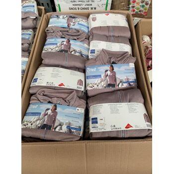 Textilien auf dem deutschen markt