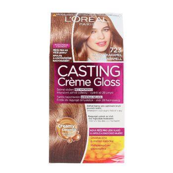 Kosmetik Haarfarbe