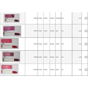 Covergirl Kosmetik Produkte